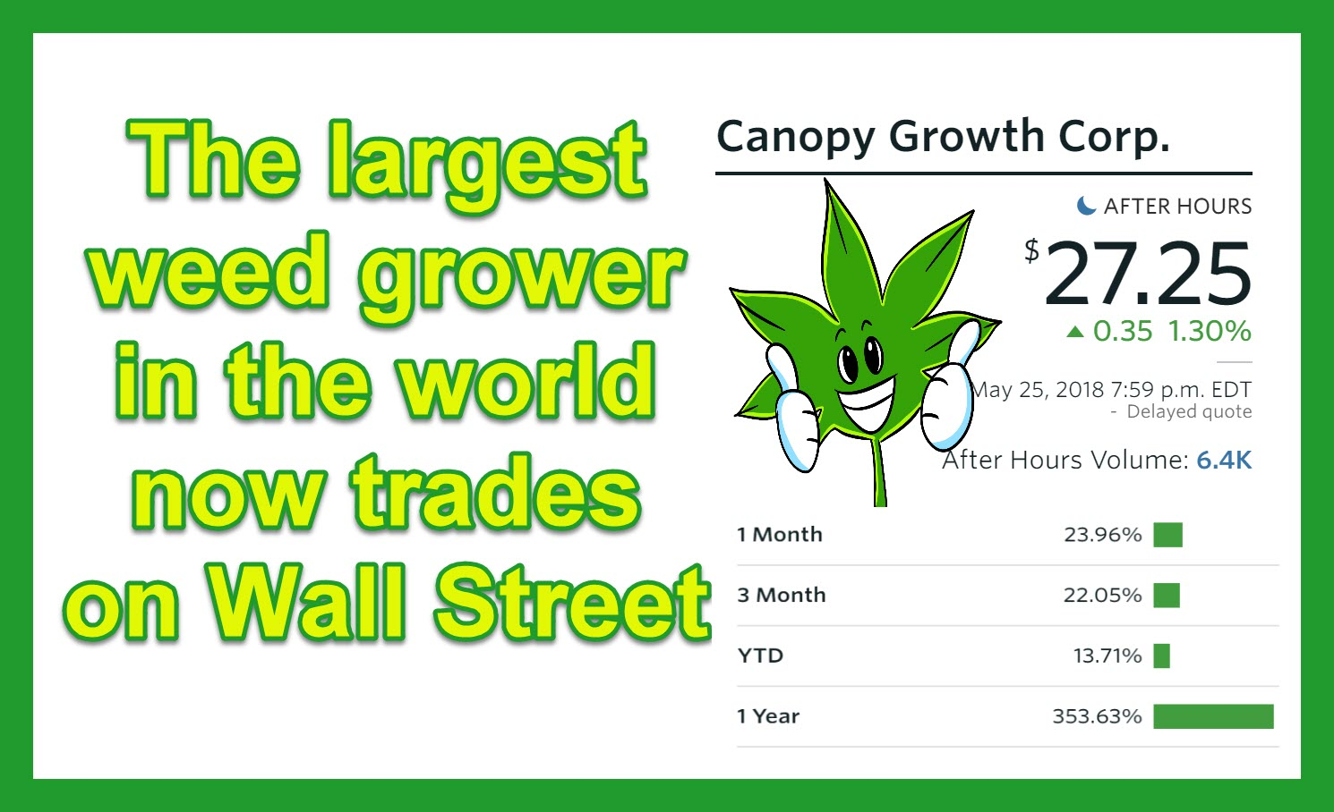 Canadian Cannabis Firm Canopy Growth Makes Debut On Wall
