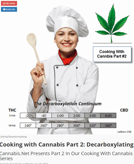 DECARBOXALTING CANNABIS COOKING