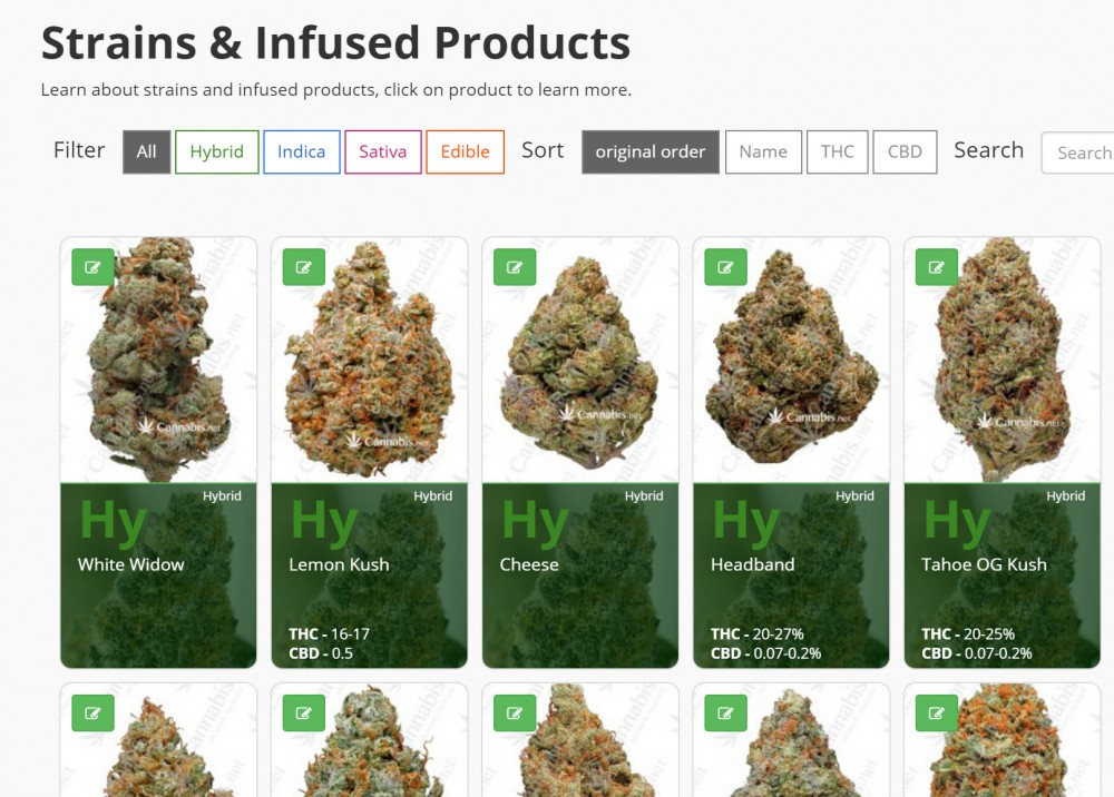 Medical Marijuana Strain Guide