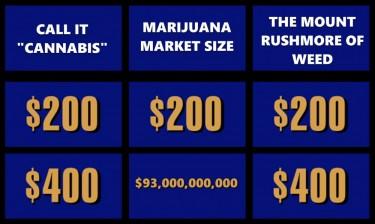 marijuana market size in 2030