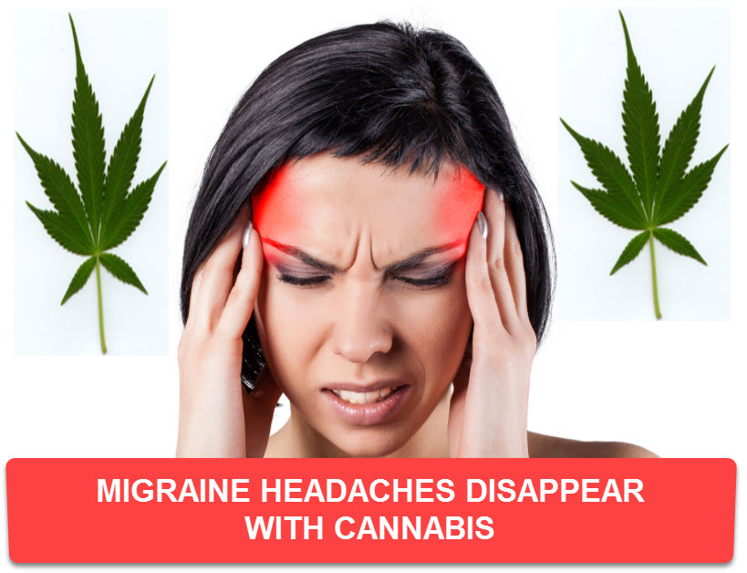 HEADACHES AND CANNABIS