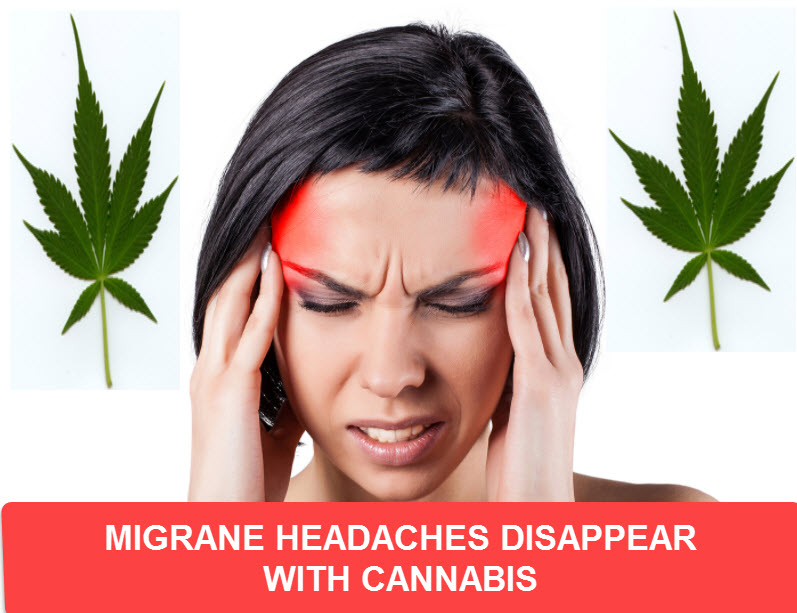 MIGRANES AND MARIJUANA