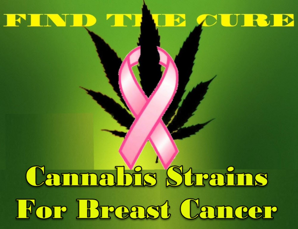 what strain for breast cancer