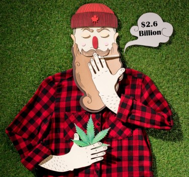 canadian cannabis sales hit billions in 2020