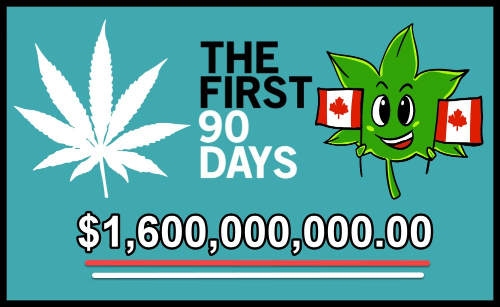 canadian cannabis sales in 3 months