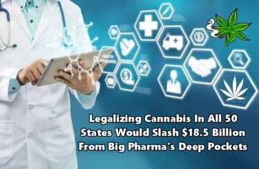 CANNABIS HEALTH CARE SAVINGS COSTS