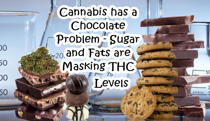 FAT LEVELS IN CHOCOLATE MASK THC LEVELS