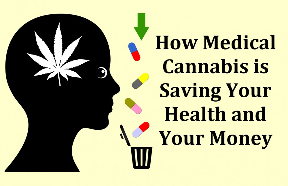 cannabis saves your health and money