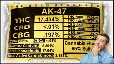 cannabis test results