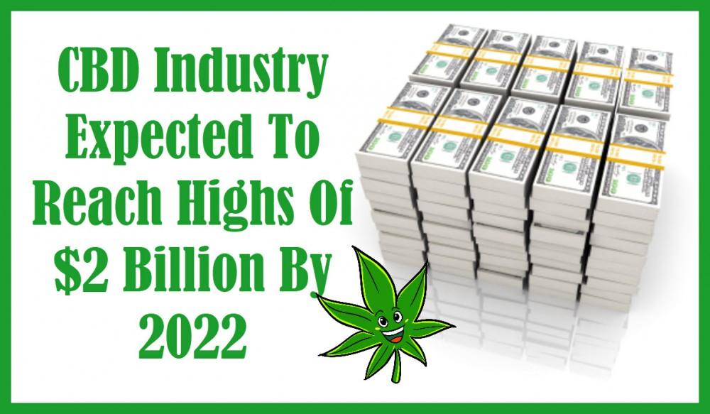 cbd industry size