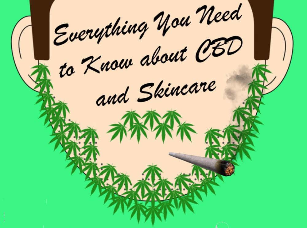 How to Use CBD Cream as Part of Your Daily Skin Regimen