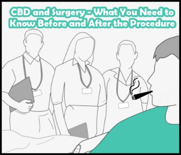 cbdsurgery - CBD and Surgery - What You Need to Know Before and After the Procedure