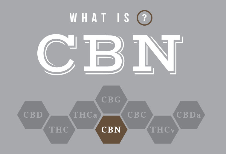 WHAT IS CBN IN CANNABIS