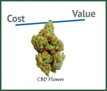 cost verse value of cbd hemp flower