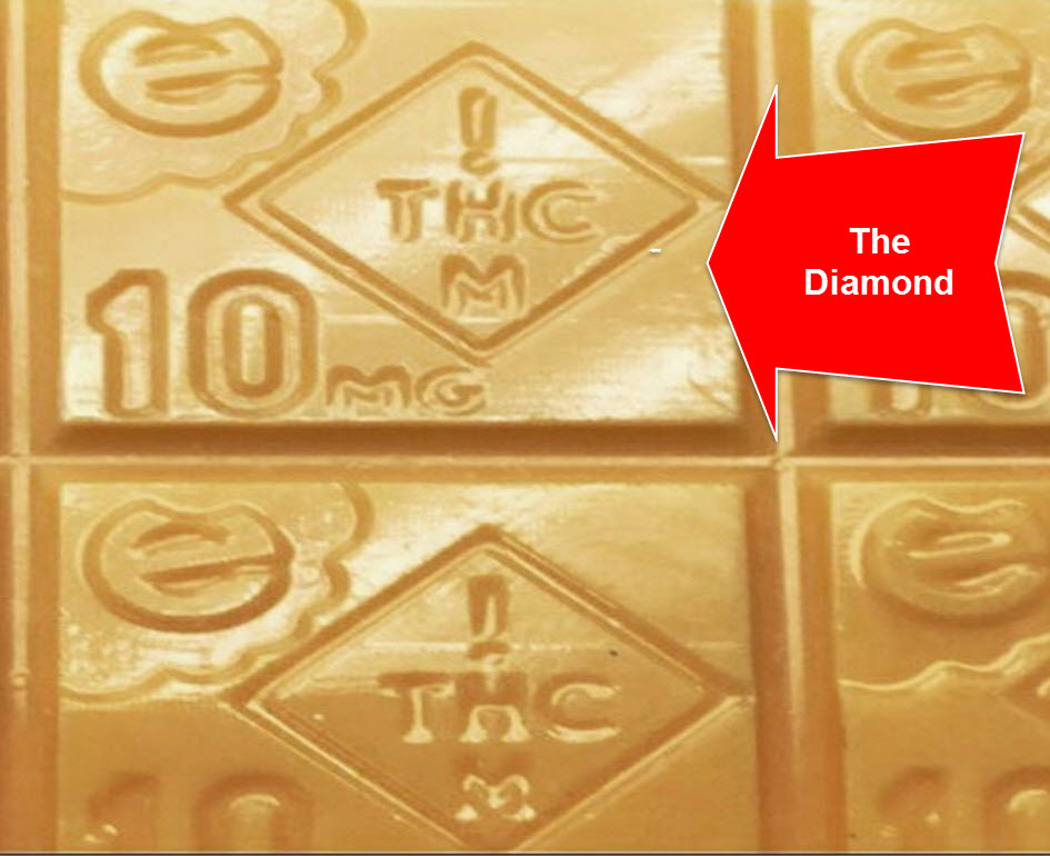 THC SAFETY DIAMOND