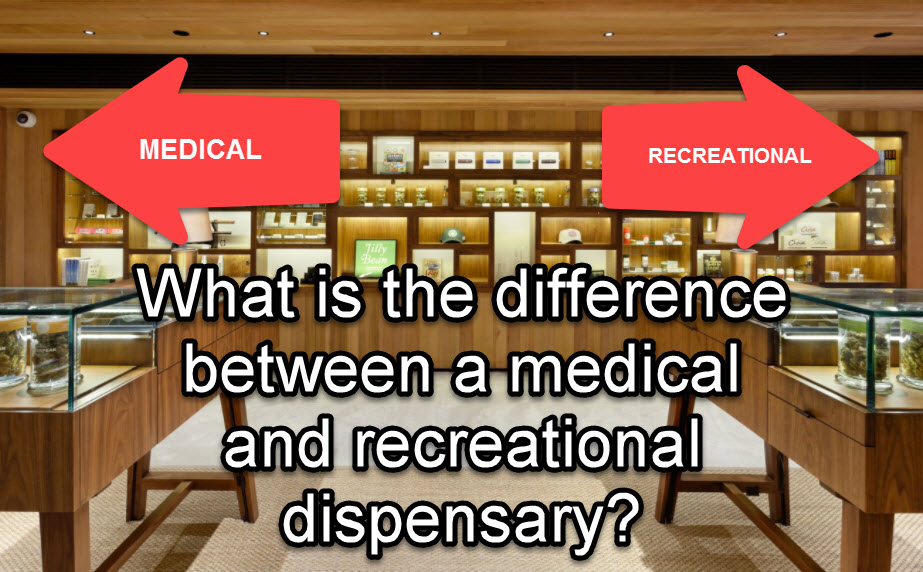MEDICAL OR RECREATIONAL DISPENSARY?