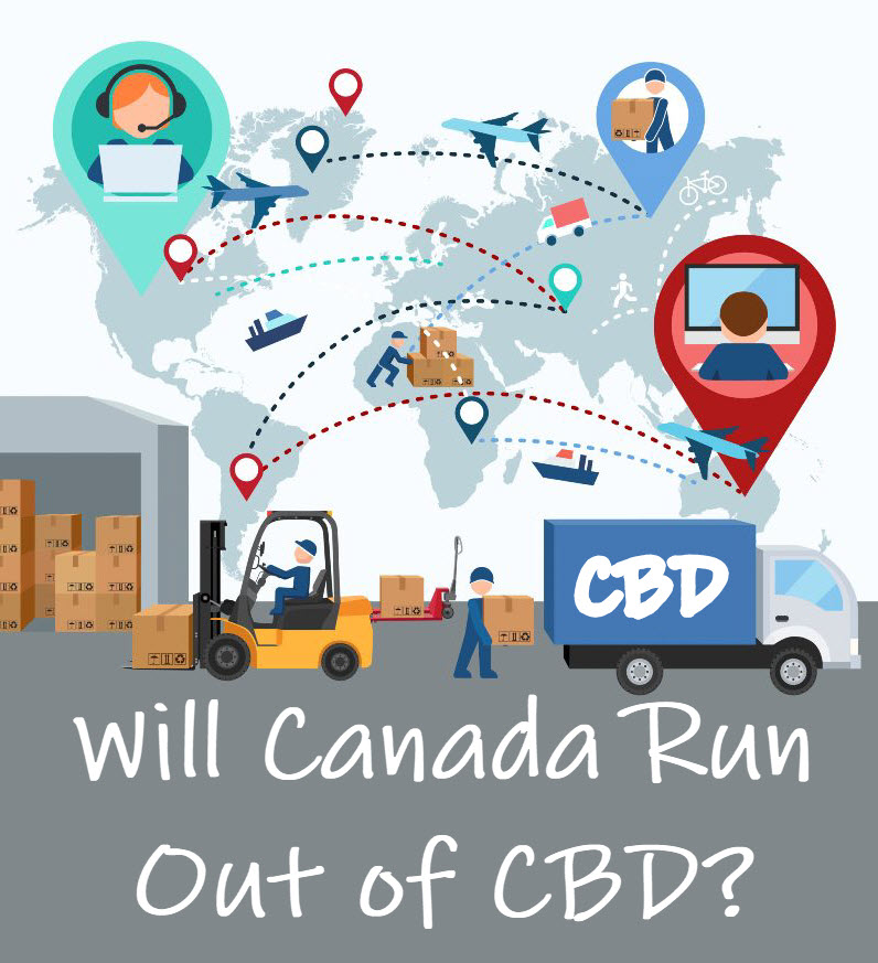 does canada have enough cbd
