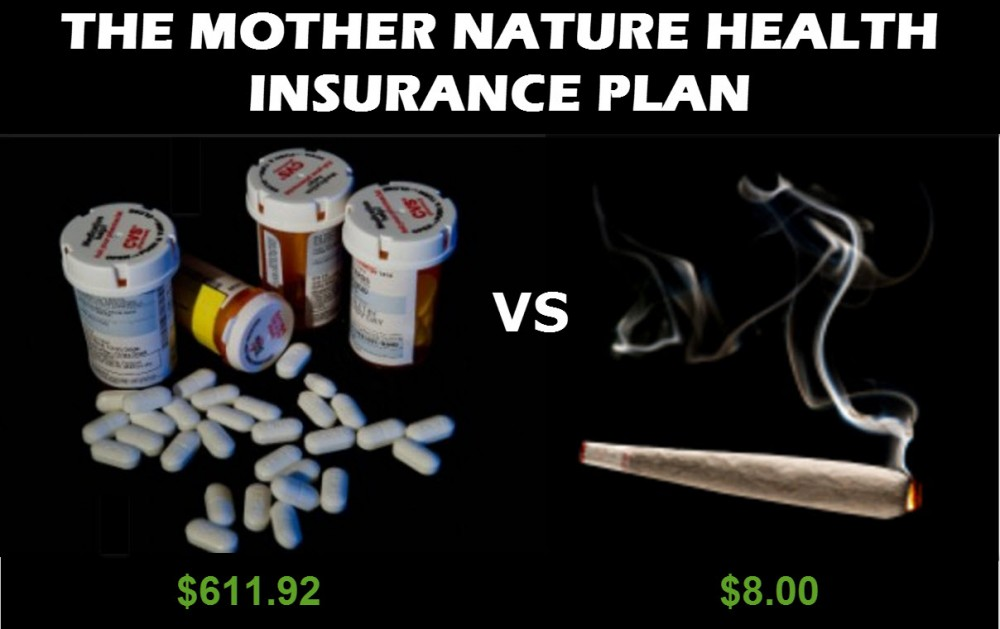 health insurance and cannabis