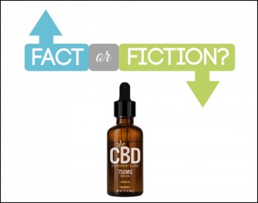 cbd fact or fiction