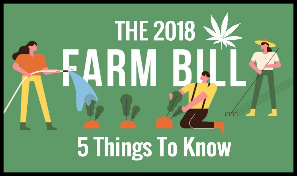 FARM BILL CBD UPDATE