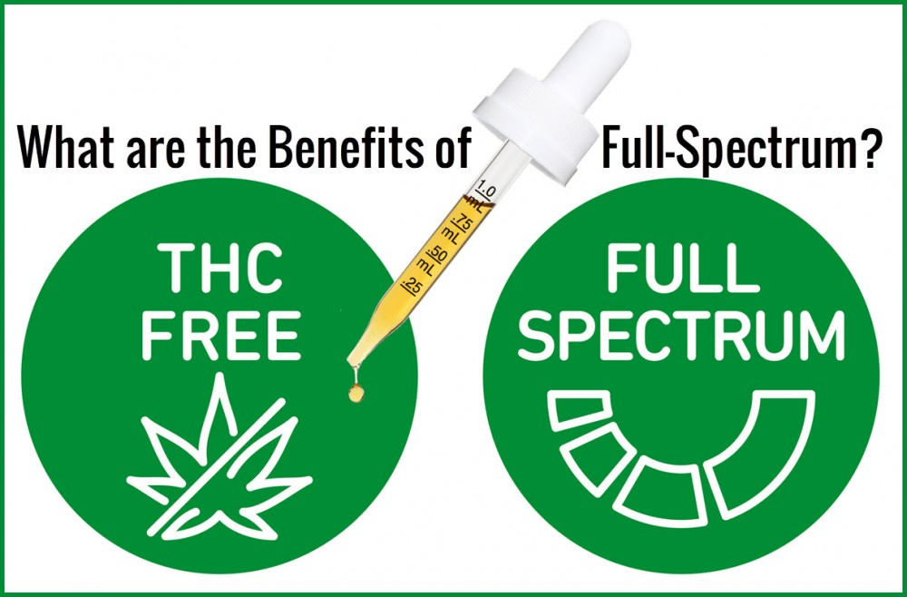 FULL SPECTRUM CBD BENEFITS