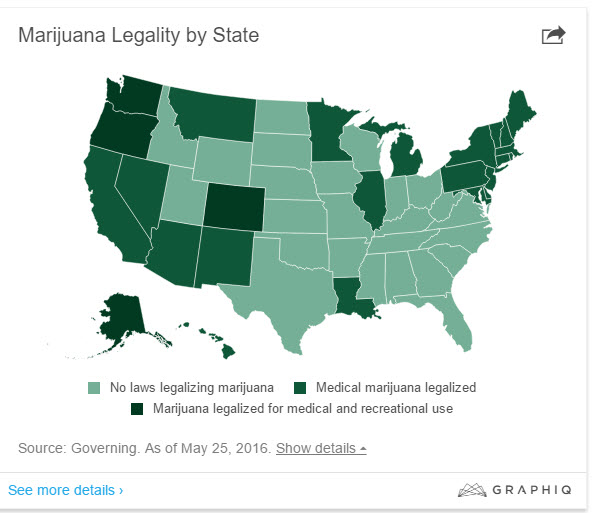 legal marijuana by state