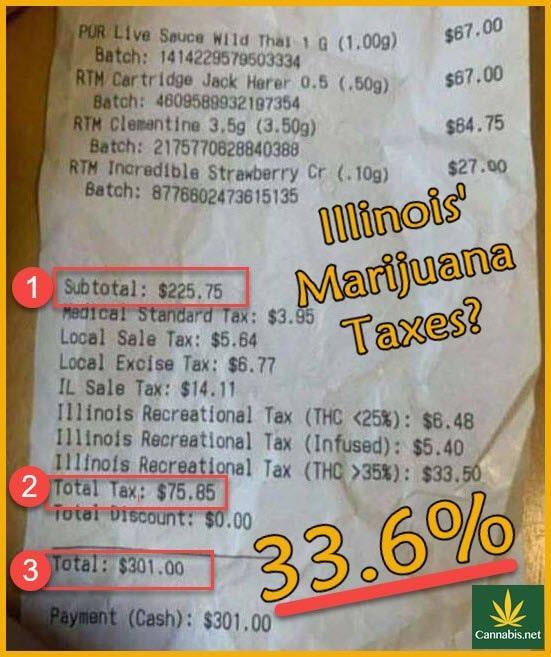 illinois marijuana tax chart