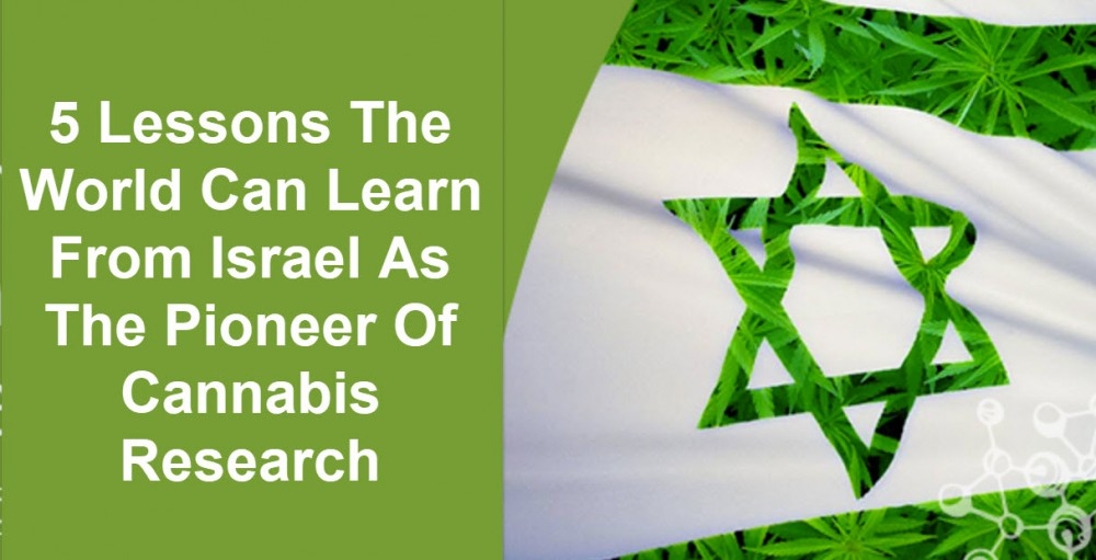 ISRAEL CANNABIS LAWS