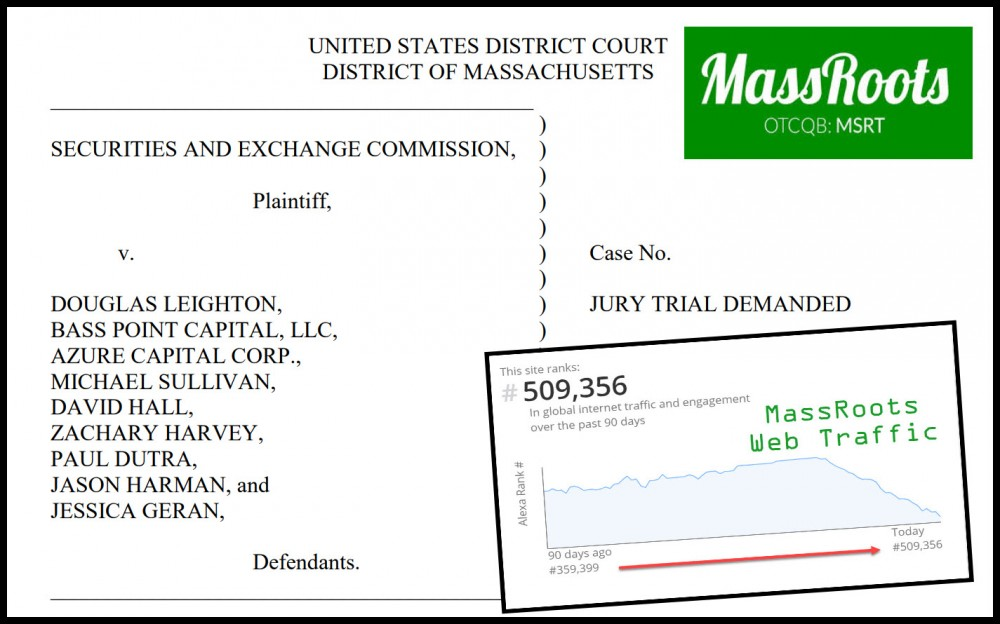 massroots sued by sed