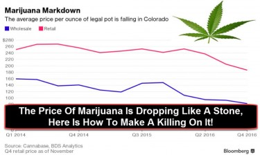 PRICE OF MARIJUANA DROPPING