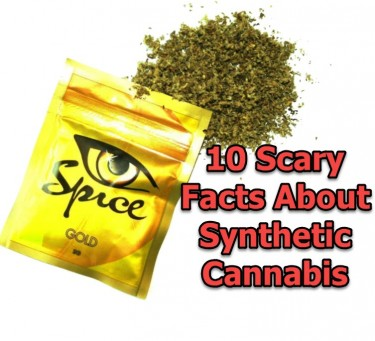 FACTS ABOUT SYNTHETIC MARIJUANA