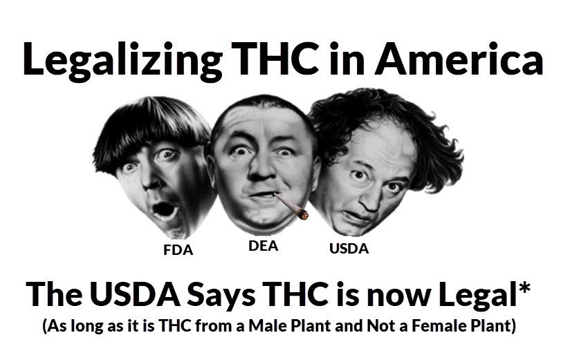 USDA ON THC LEGAL