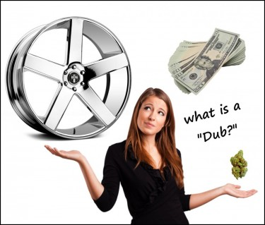 what is dub